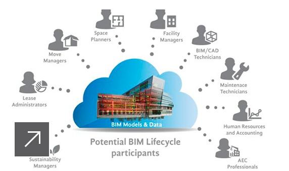 BIM 360 DOCS caracteristicas administracion documentaria de proyectos de ingenieria semco