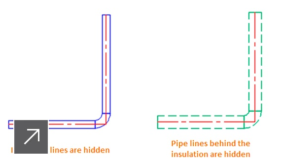 características autocad plant 3d visualizacion de aislamiento semcocad autodesk