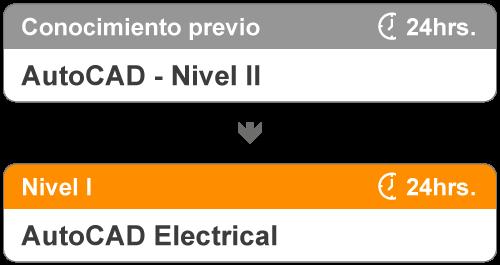 Niveles del curso de AutoCAD Electrical
