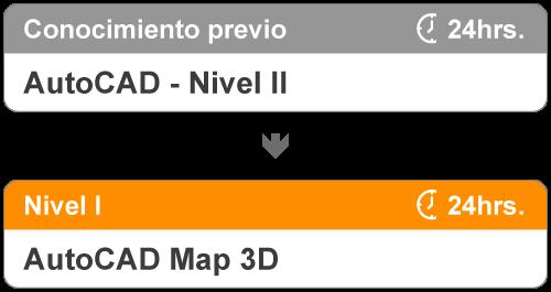 Niveles del curso de AutoCAD Map 3D