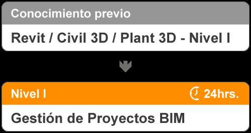 Gestión de proyectos BIM con Autodesk Construction Cloud